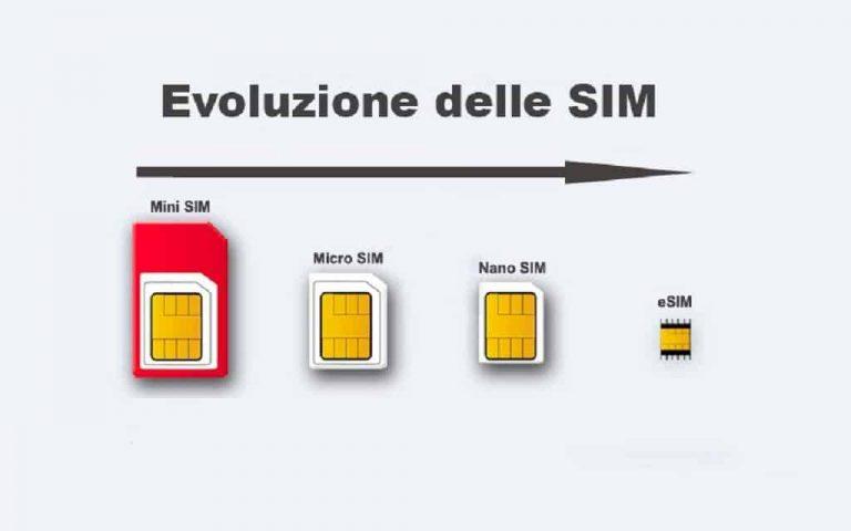 Vendere le SIM: quotazioni Vodafone, TIM, Wind, Tre e Iliad