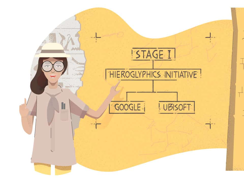 Google Fabricius il tool che decifra i Geroglifici