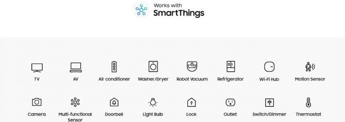 Con la funzione di Samsung Smart Things puoi controllare la domotica a casa o in ufficio